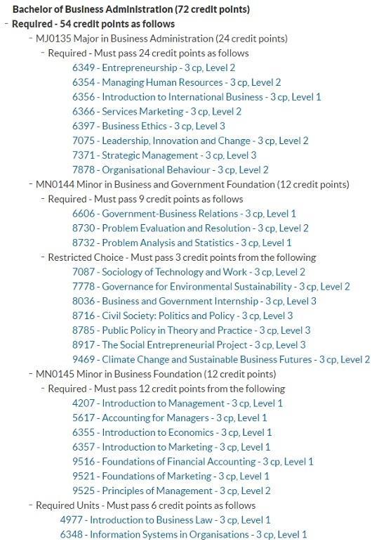 Ví dụ về chương trình kinh doanh tại đại học canberra